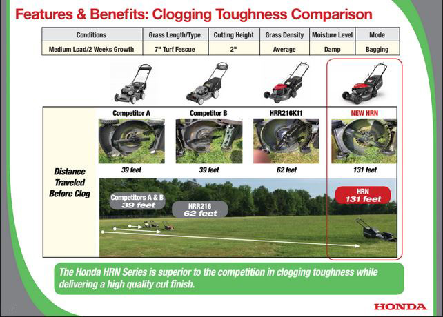 "Image of Honda 2021 HRN 216 Cloging Toughness Comparison; HRN216 cut 7"" damp grass for 131 feet"