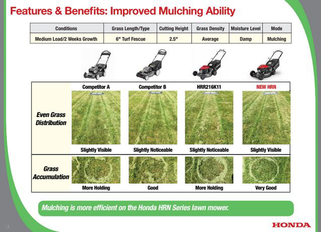 Image of Honda HRn 216 compared to competitors mulching efforts.